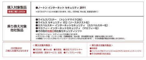 ノートンインターネットセキュリティ2011のりかえキャンペーン