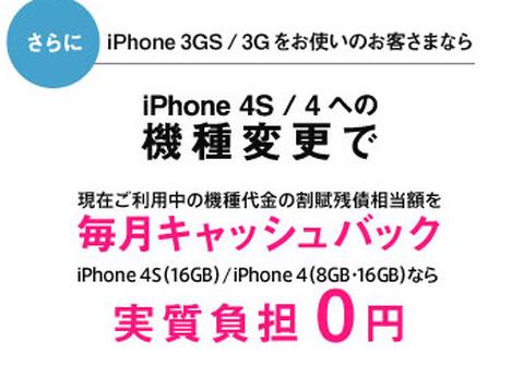 iPhone4sのキャンペーン