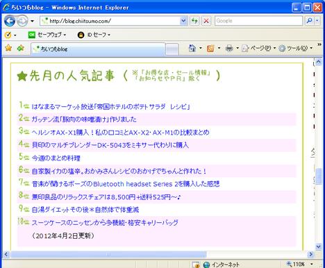 人気記事ランキングメモ@2012年03月の一枚目の画像